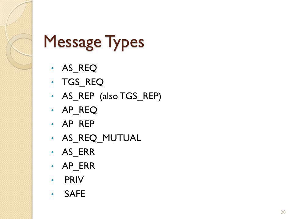 Message Types 20 AS_REQ TGS_REQ AS_REP (also TGS_REP) AP_REQ AP REP AS_REQ_MUTUAL AS_ERR AP_ERR PRIV SAFE