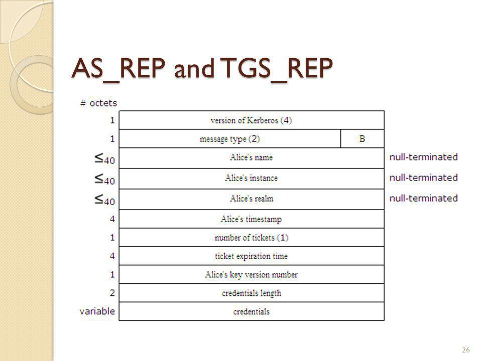 AS_REP and TGS_REP 26