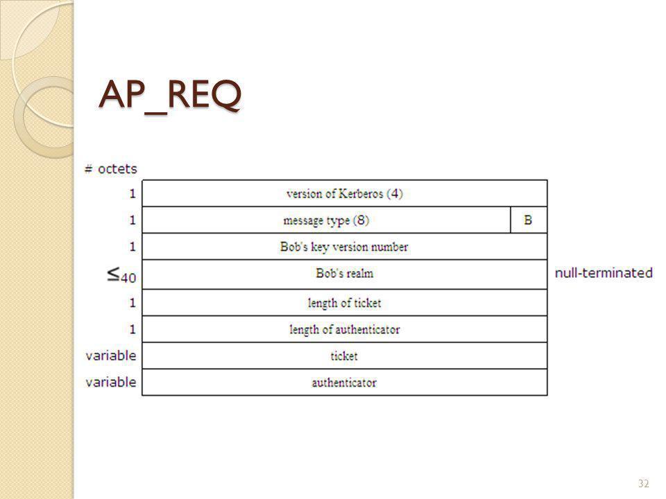 AP_REQ 32