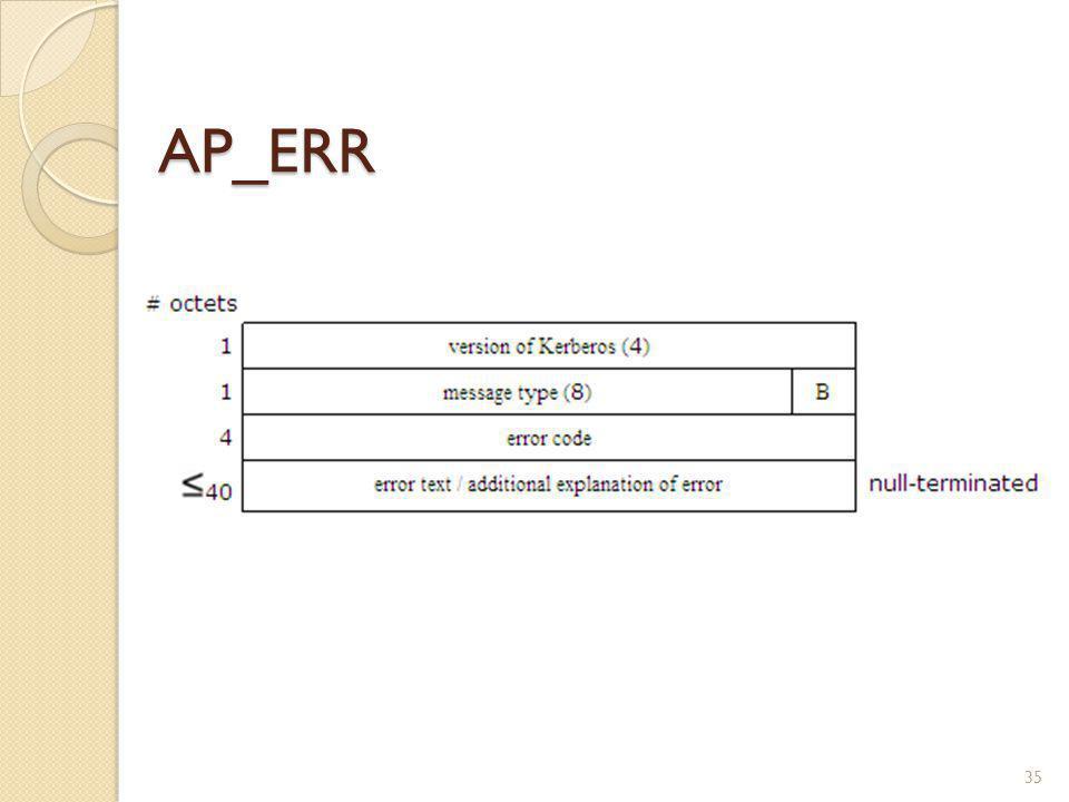 AP_ERR 35