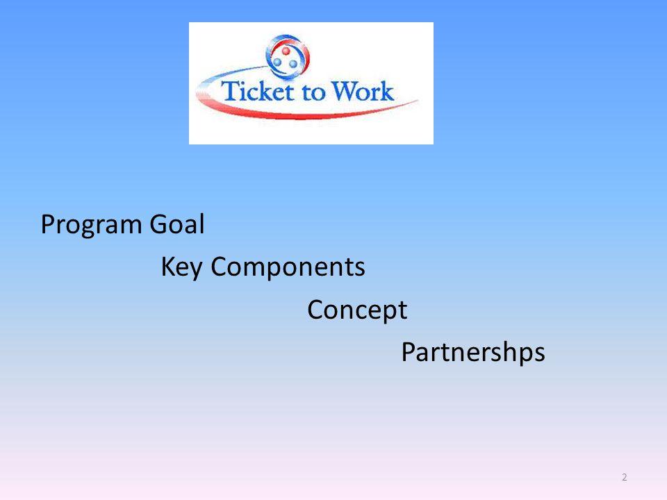 Program Goal Key Components Concept Partnershps 2