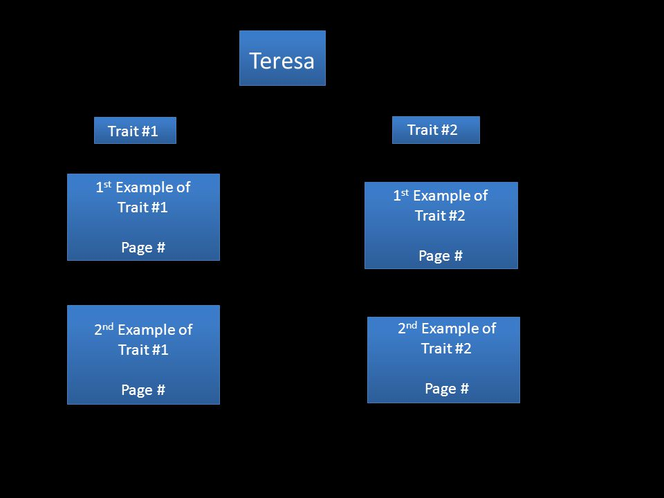 Teresa Trait #2 Trait #1 1 st Example of Trait #1 Page # 2 nd Example of Trait #1 Page # 1 st Example of Trait #2 Page # 2 nd Example of Trait #2 Page #