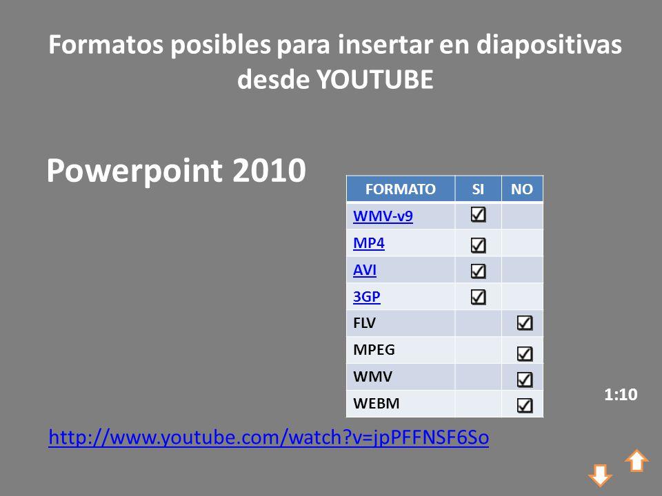 Formatos posibles para insertar en diapositivas desde YOUTUBE http://www.youtube.com/watch?v=jpPFFNSF6So Powerpoint 2010 1:10 FORMATOSINO WMV-v9 MP4 AVI 3GP FLV MPEG WMV WEBM