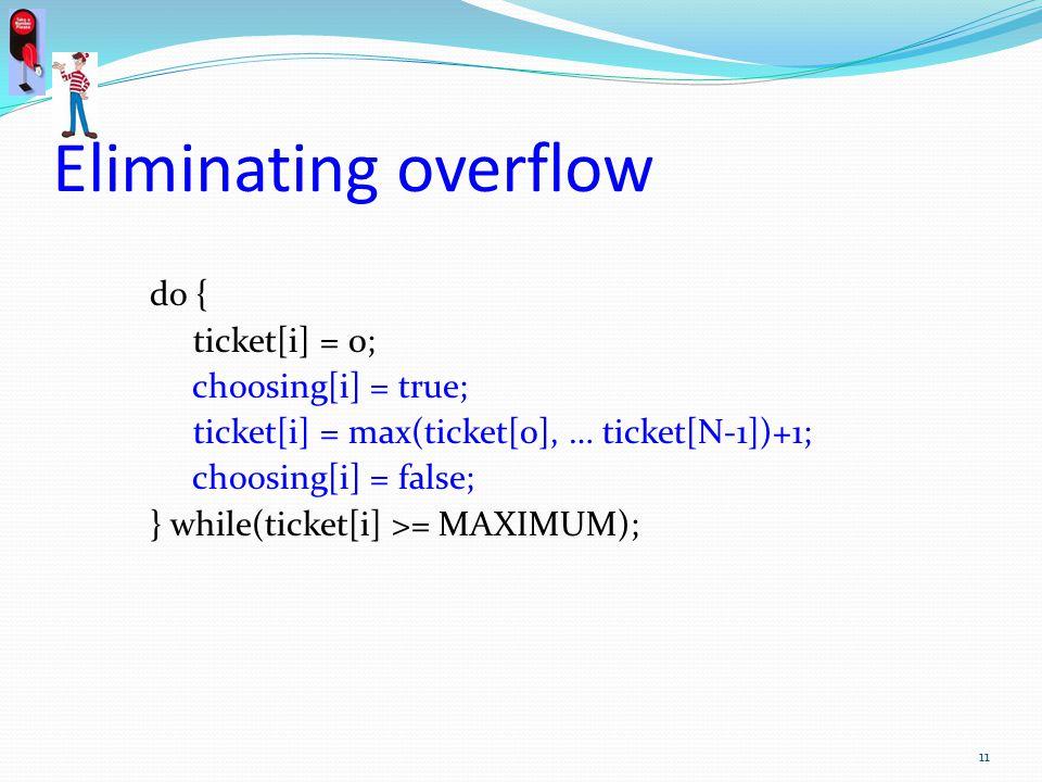 Eliminating overflow do { ticket[i] = 0; choosing[i] = true; ticket[i] = max(ticket[0], … ticket[N-1])+1; choosing[i] = false; } while(ticket[i] >= MA