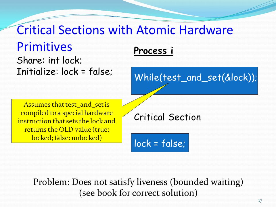 Critical Sections with Atomic Hardware Primitives Process i While(test_and_set(&lock)); Critical Section lock = false; Share: int lock; Initialize: lo
