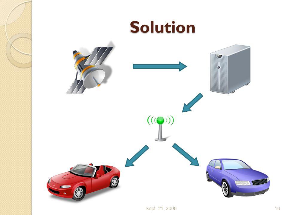 Solution 10