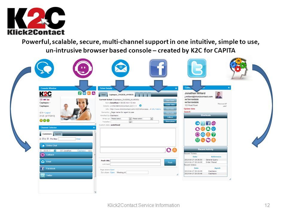 12Klick2Contact Service Information Powerful, scalable, secure, multi-channel support in one intuitive, simple to use, un-intrusive browser based console – created by K2C for CAPITA