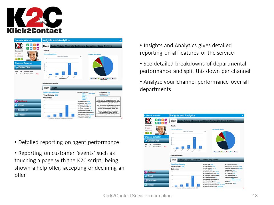 18Klick2Contact Service Information Insights and Analytics gives detailed reporting on all features of the service See detailed breakdowns of departmental performance and split this down per channel Analyze your channel performance over all departments Detailed reporting on agent performance Reporting on customer events such as touching a page with the K2C script, being shown a help offer, accepting or declining an offer