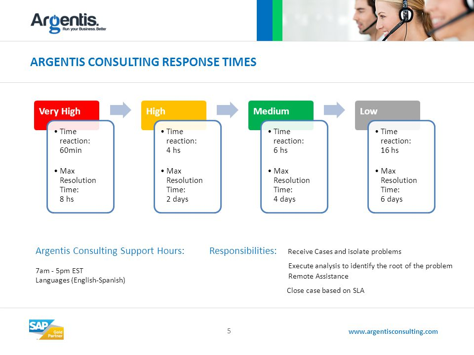 www.argentisconsulting.com ARGENTIS CONSULTING RESPONSE TIMES 5 Argentis Consulting Support Hours: 7am - 5pm EST Languages (English-Spanish) Responsibilities: Receive Cases and isolate problems Execute analysis to identify the root of the problem Remote Assistance Close case based on SLA Very High Time reaction: 60min Max Resolution Time: 8 hs High Time reaction: 4 hs Max Resolution Time: 2 days Medium Time reaction: 6 hs Max Resolution Time: 4 days Low Time reaction: 16 hs Max Resolution Time: 6 days
