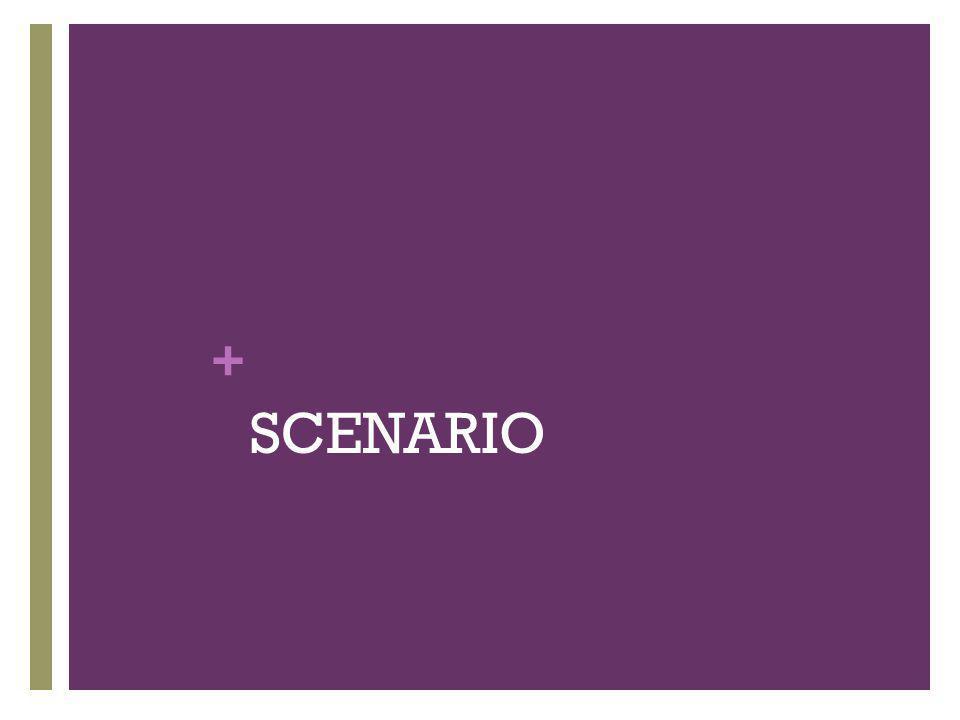 + SCENARIO