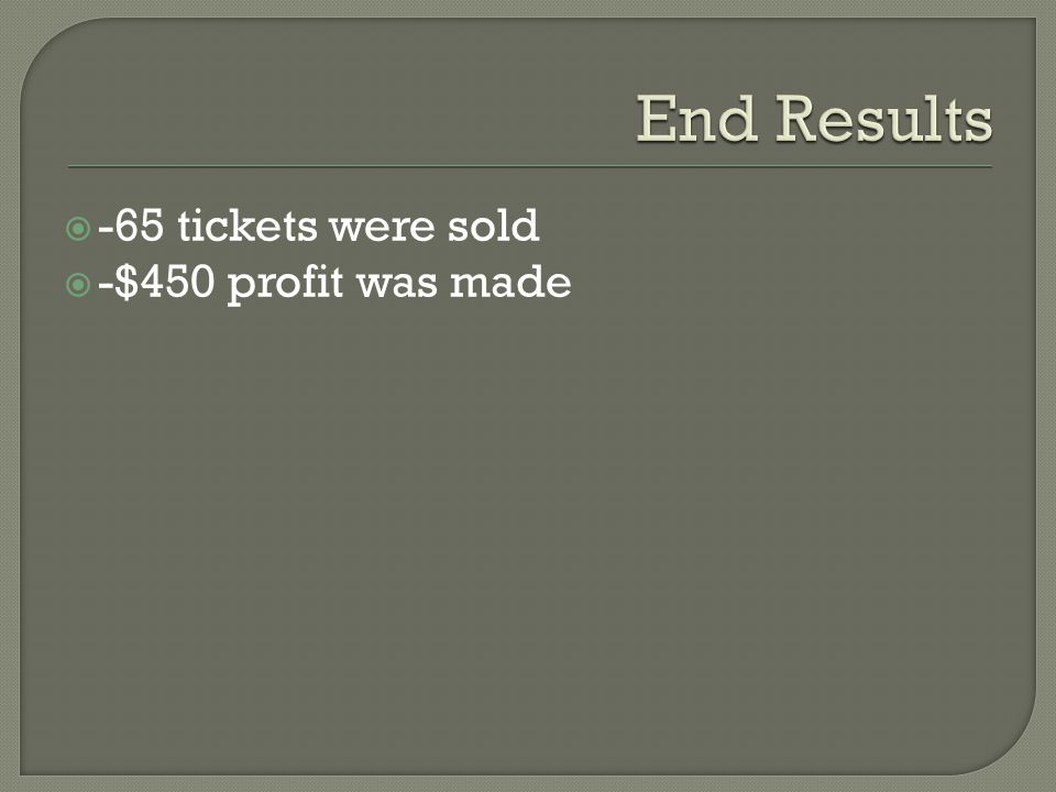 -65 tickets were sold -$450 profit was made