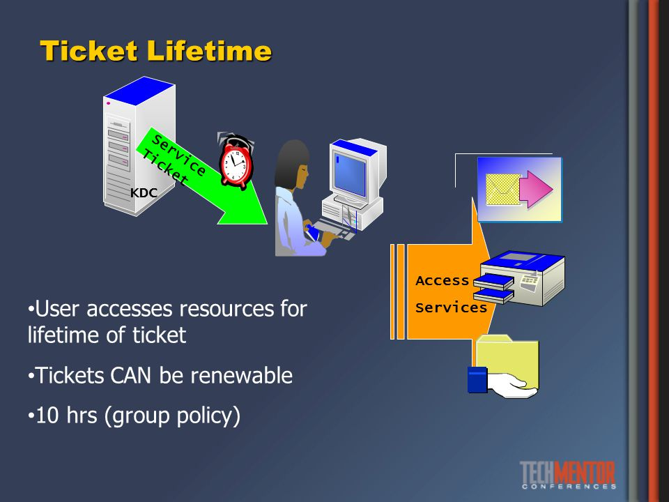 Ticket Lifetime User accesses resources for lifetime of ticket Tickets CAN be renewable 10 hrs (group policy) Service Ticket Access Services KDC