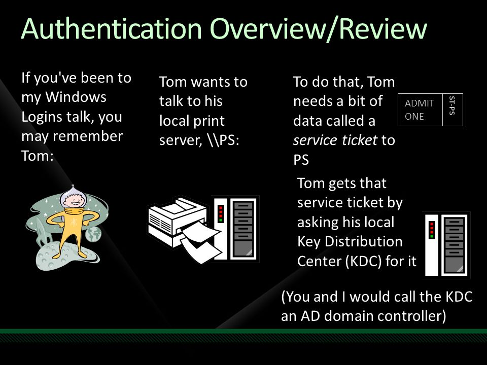 Kerberos In Pictures to accomplish that… Slide 9 Tom needs something that gives him the right to talk to those servers ADMIT ONE That something is called a ticket; there are two kinds KDC Toms DCs create both kinds of tickets ADMIT ONE ST-PS Service tickets get Tom access to services, like the workstation service on TOMSPC, or the print server service on PS ADMIT ONE ST-TWS ADMIT ONE TGT Ticket Granting Tickets give Tom the right to ask the DC to issue him service tickets