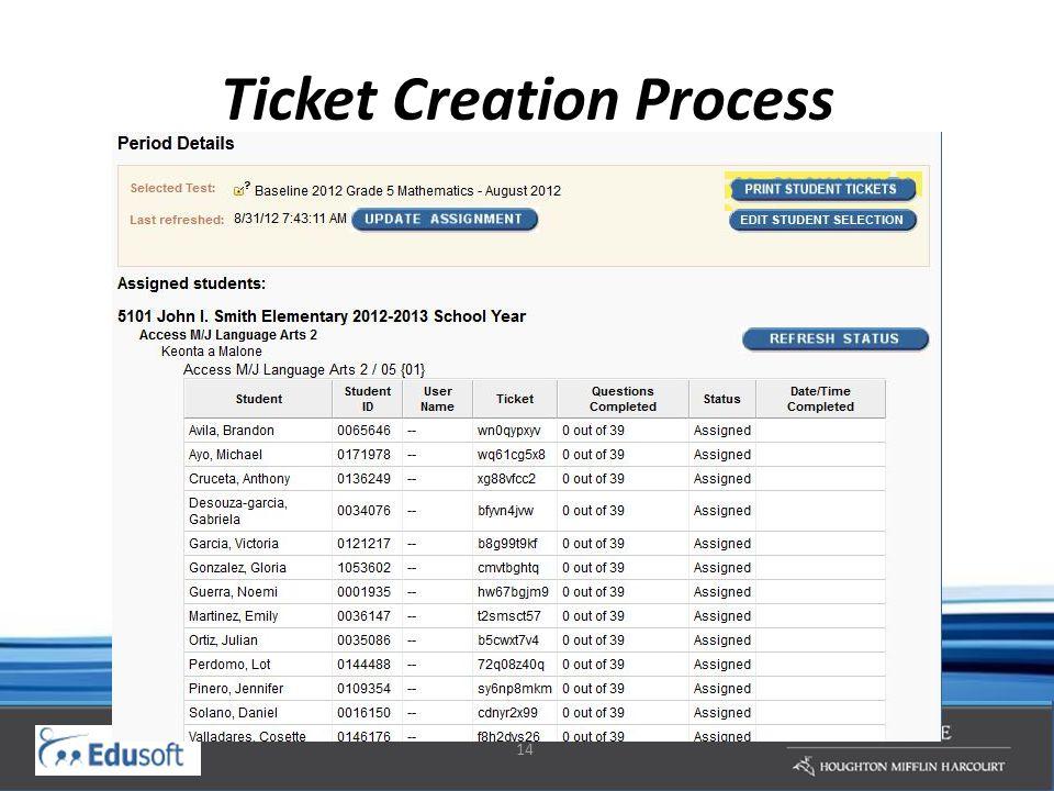14 Ticket Creation Process