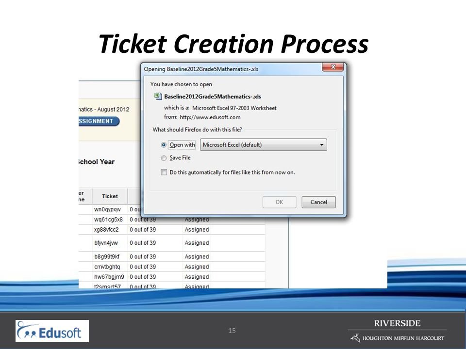 15 Ticket Creation Process