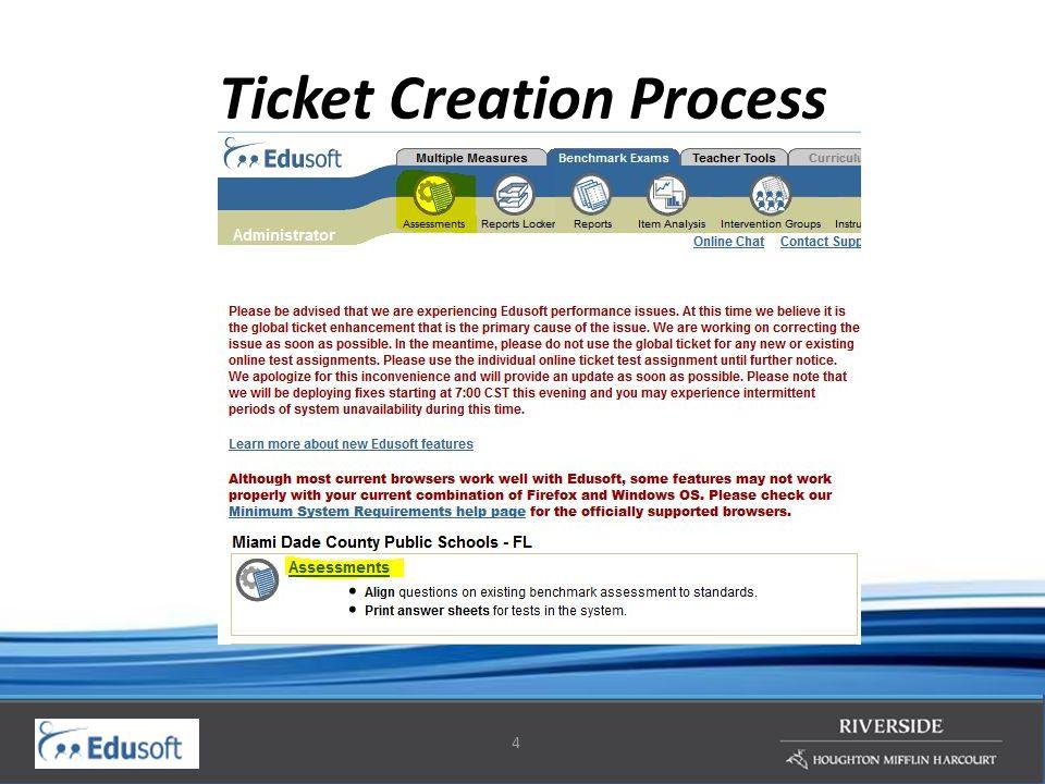 4 Ticket Creation Process