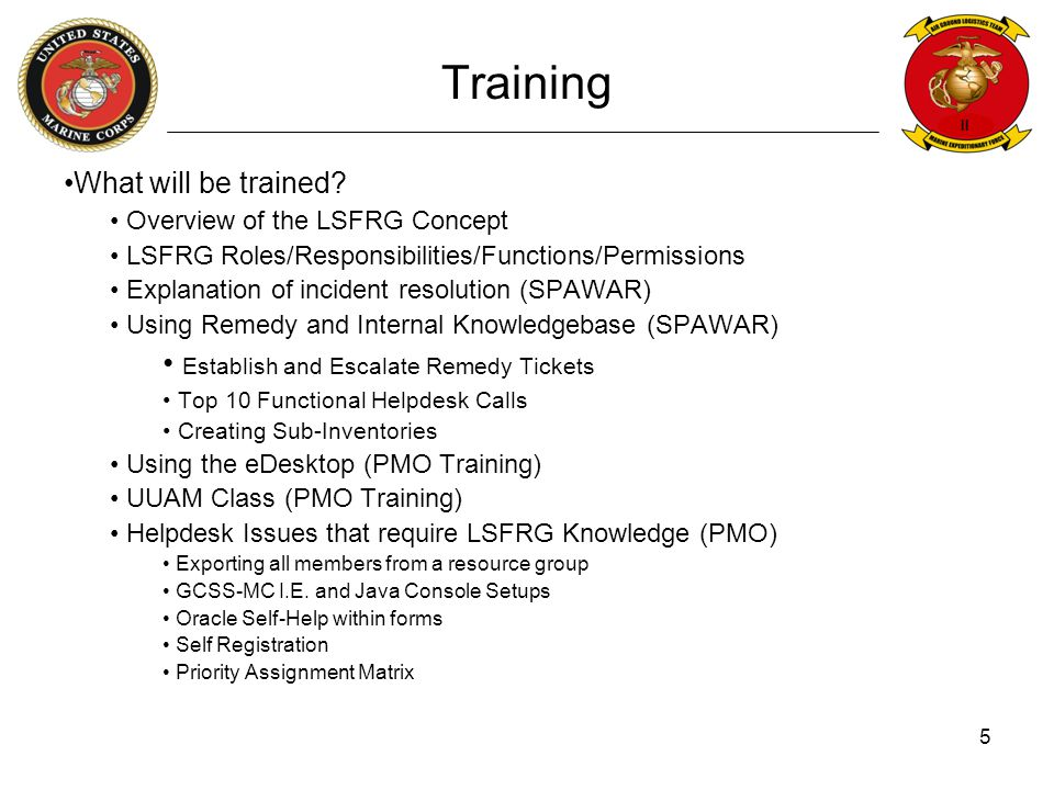 II 5 What will be trained? Overview of the LSFRG Concept LSFRG Roles/Responsibilities/Functions/Permissions Explanation of incident resolution (SPAWAR