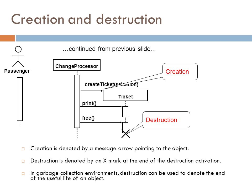 Creation and destruction Creation is denoted by a message arrow pointing to the object.