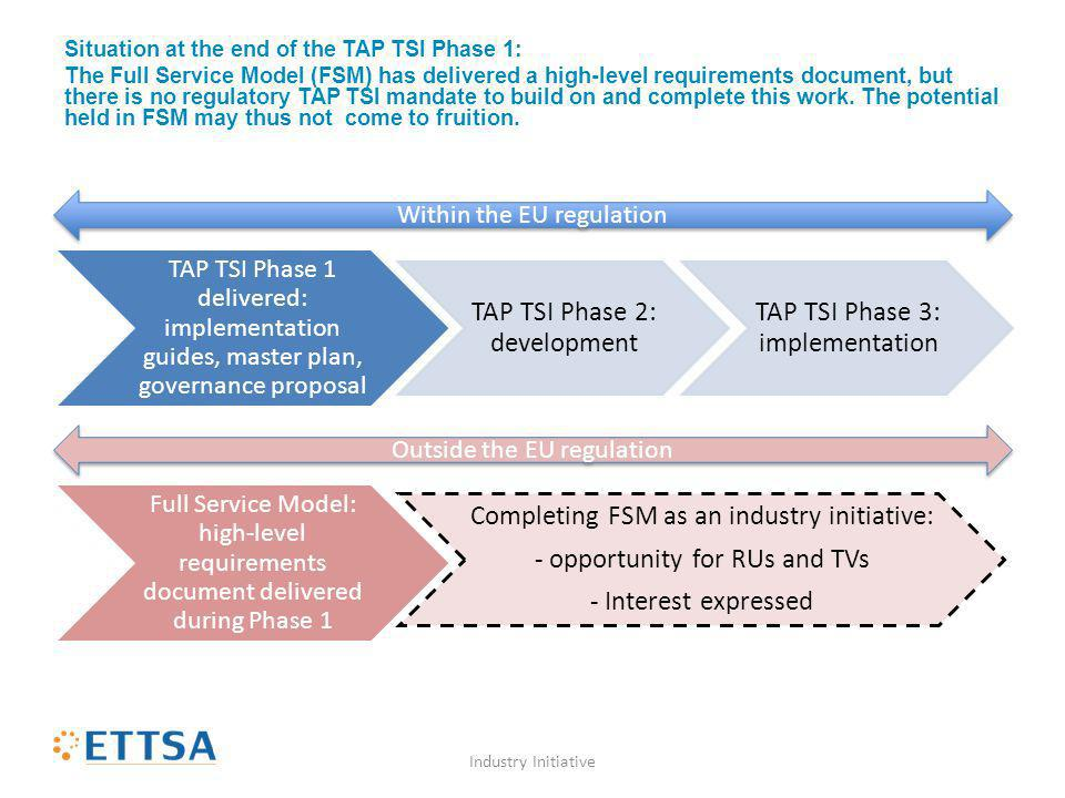 Situation at the end of the TAP TSI Phase 1: The Full Service Model (FSM) has delivered a high-level requirements document, but there is no regulatory TAP TSI mandate to build on and complete this work.