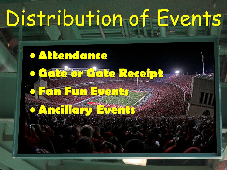 Attendance Attendance Gate or Gate Receipt Gate or Gate Receipt Fan Fun Events Fan Fun Events Ancillary Events Ancillary Events Distribution of Events