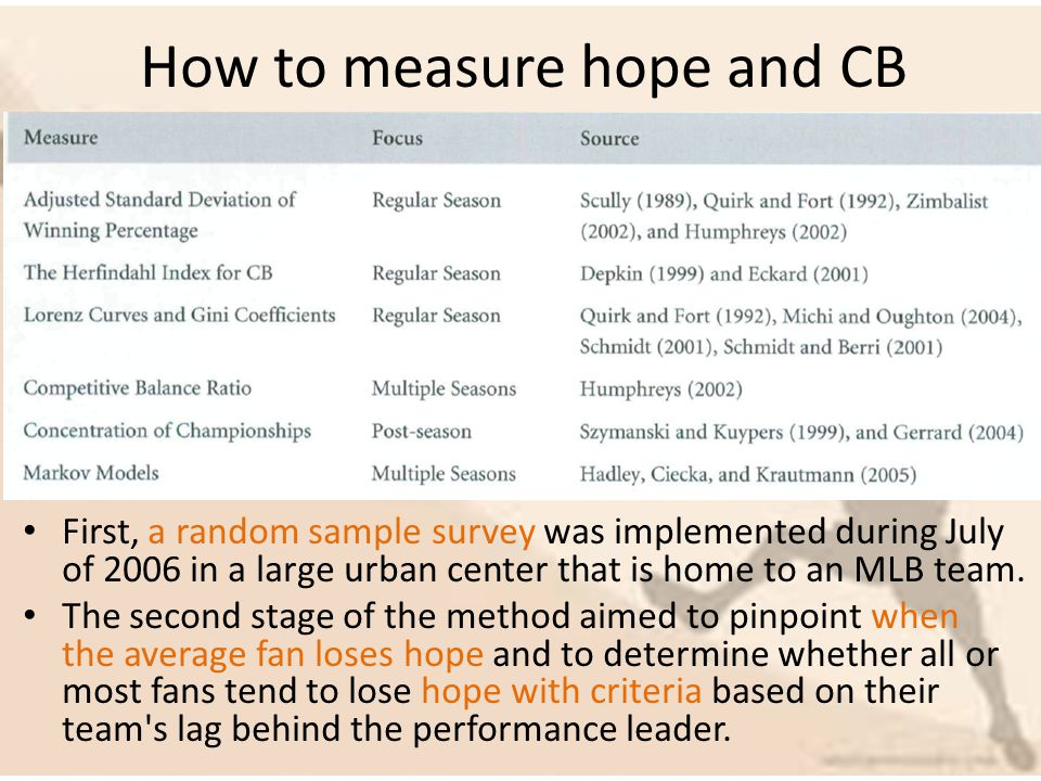 How to measure hope and CB First, a random sample survey was implemented during July of 2006 in a large urban center that is home to an MLB team.