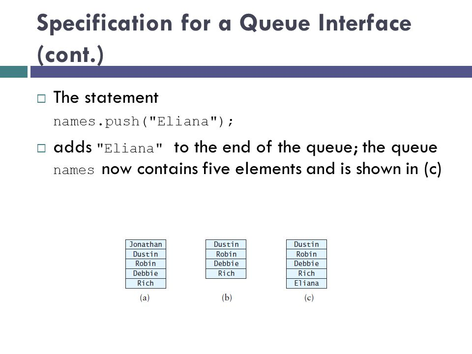 Specification for a Queue Interface (cont.) The statement names.push(