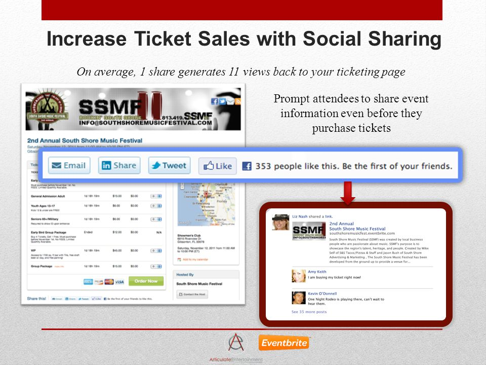 Increase Ticket Sales with Social Sharing On average, 1 share generates 11 views back to your ticketing page Prompt attendees to share event information even before they purchase tickets