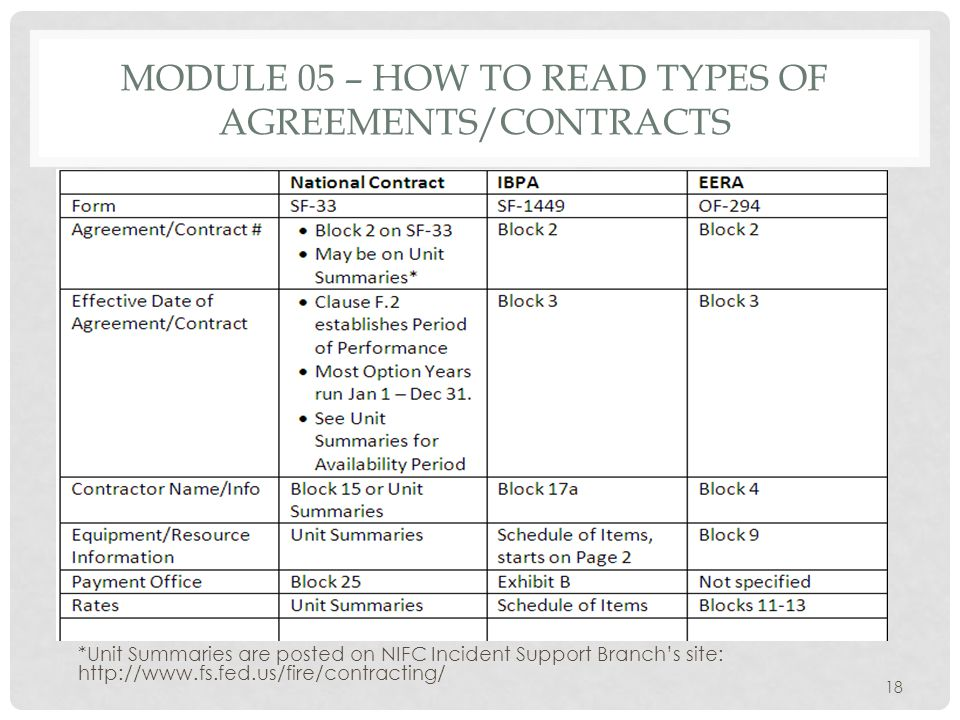 MODULE 05 – HOW TO READ TYPES OF AGREEMENTS/CONTRACTS Reading Agreements/Contracts There are three primary families of incident procurement: National Contracts, IBPAs, and EERAs.