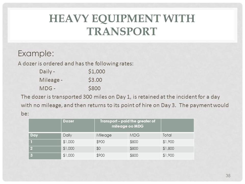HEAVY EQUIPMENT WITH TRANSPORT Payments for transports changed with the new heavy equipment (HE) IBPAs.