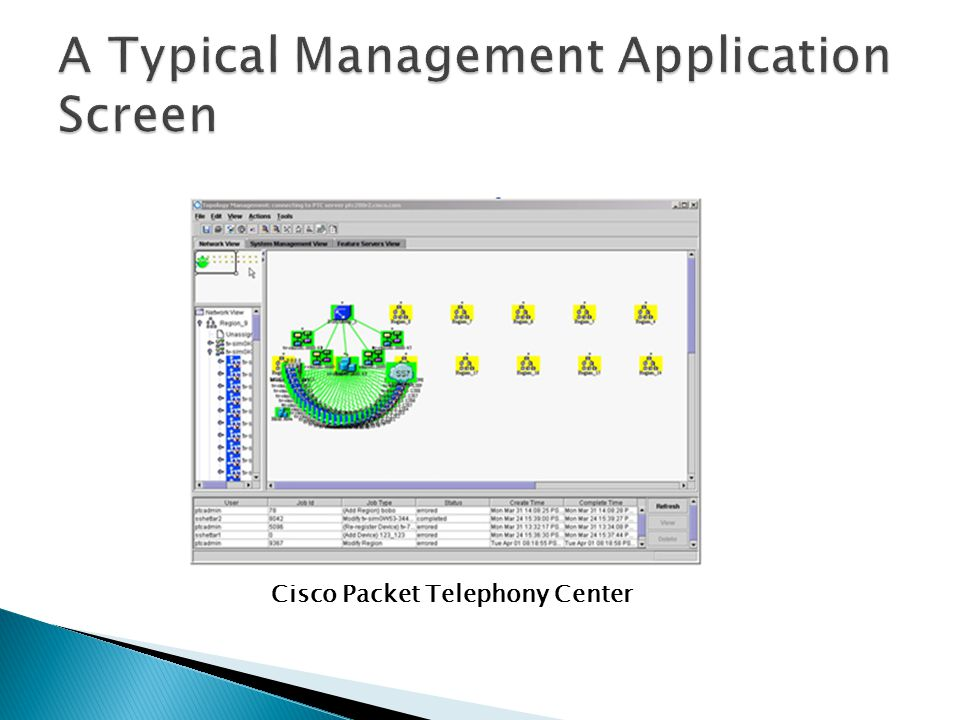 Cisco Packet Telephony Center