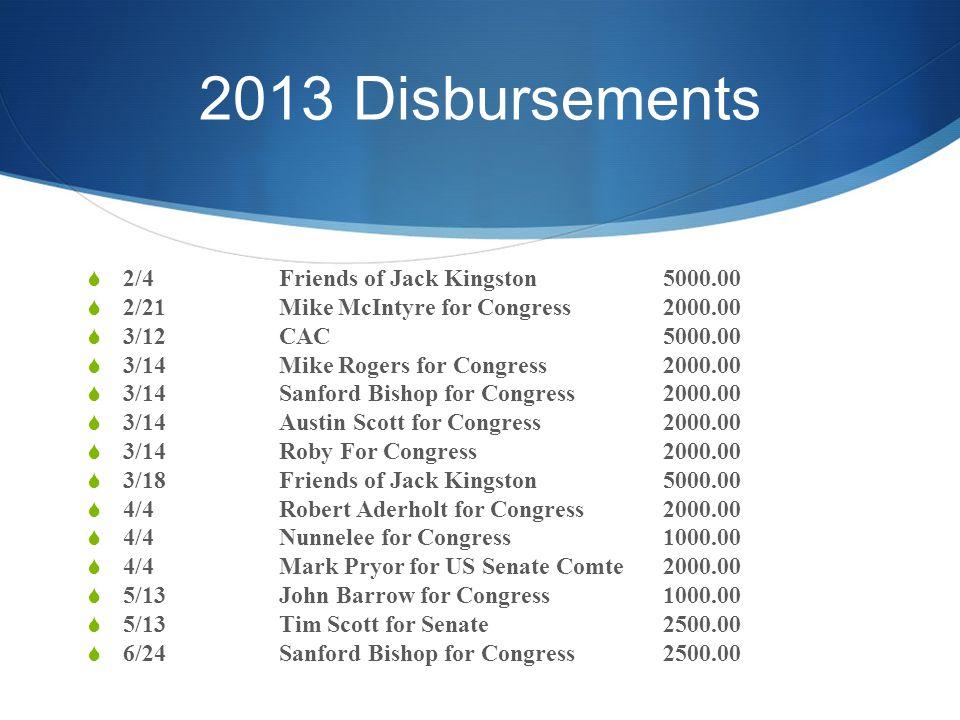 2013 Disbursements 2/4Friends of Jack Kingston5000.00 2/21Mike McIntyre for Congress2000.00 3/12CAC5000.00 3/14Mike Rogers for Congress2000.00 3/14Sanford Bishop for Congress2000.00 3/14Austin Scott for Congress2000.00 3/14Roby For Congress2000.00 3/18Friends of Jack Kingston5000.00 4/4Robert Aderholt for Congress2000.00 4/4Nunnelee for Congress1000.00 4/4Mark Pryor for US Senate Comte2000.00 5/13John Barrow for Congress1000.00 5/13Tim Scott for Senate2500.00 6/24Sanford Bishop for Congress2500.00