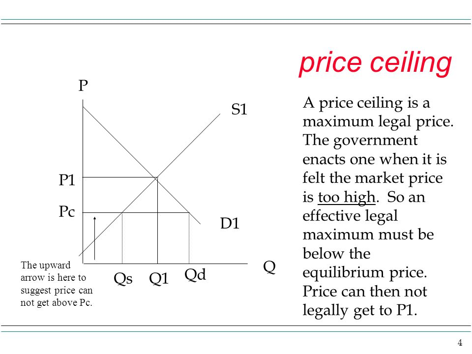 4 price ceiling P S1 D1 Q Q1 P1 A price ceiling is a maximum legal price. The government enacts one when it is felt the market price is too high. So a