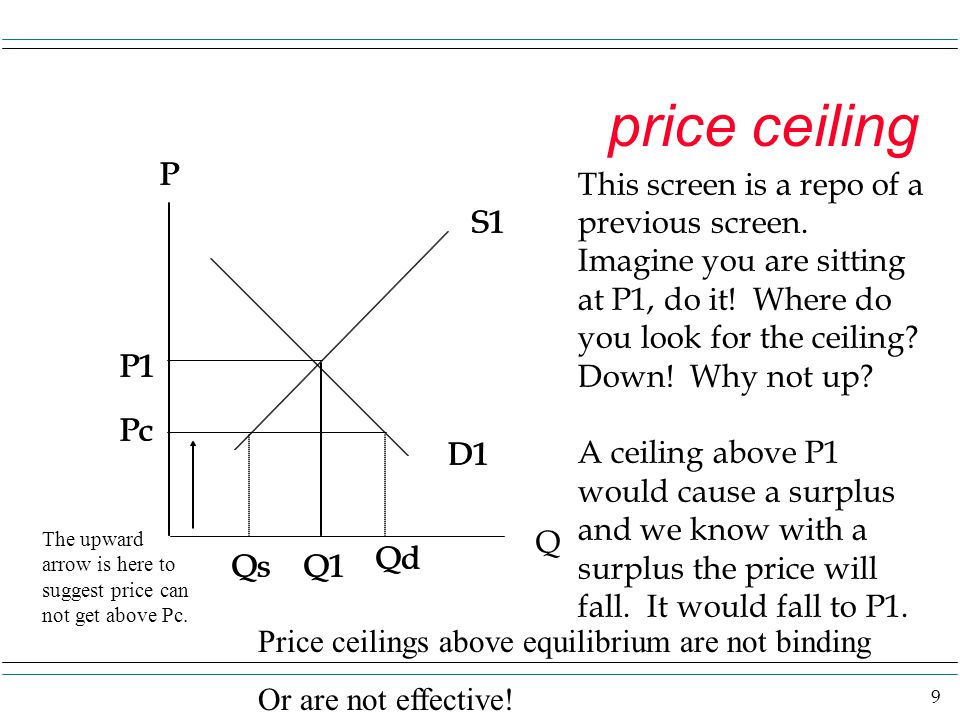 9 price ceiling P S1 D1 Q Q1 P1 This screen is a repo of a previous screen. Imagine you are sitting at P1, do it! Where do you look for the ceiling? D