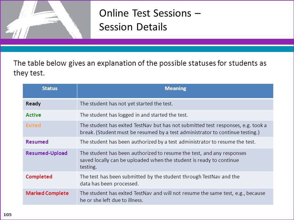 Online Test Sessions – Session Details 105 The table below gives an explanation of the possible statuses for students as they test. StatusMeaning Read