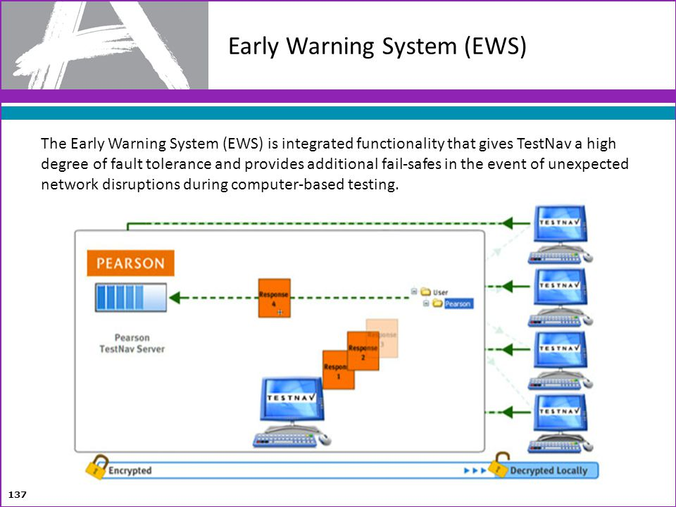 The Early Warning System (EWS) is integrated functionality that gives TestNav a high degree of fault tolerance and provides additional fail-safes in t