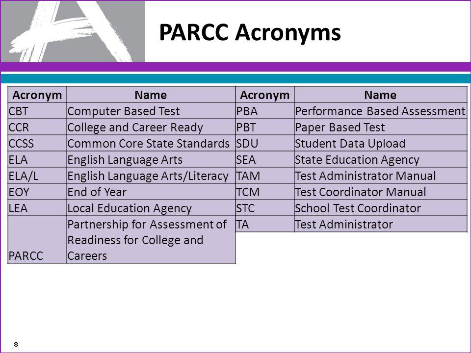 PARCC Acronyms AcronymName CBTComputer Based Test CCRCollege and Career Ready CCSSCommon Core State Standards ELAEnglish Language Arts ELA/LEnglish La