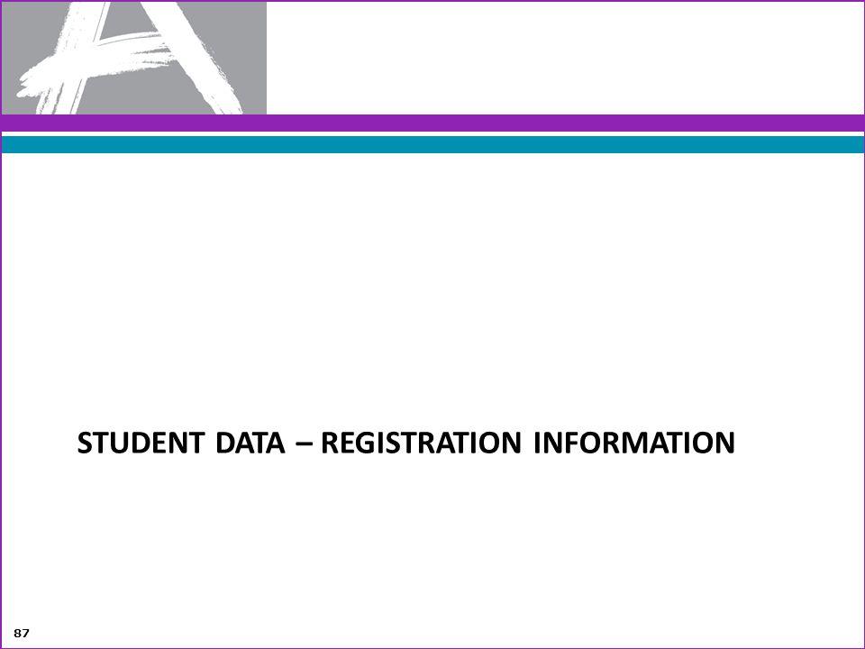 STUDENT DATA – REGISTRATION INFORMATION 87