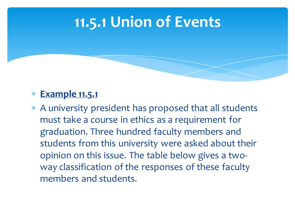 Example 11.5.1 A university president has proposed that all students must take a course in ethics as a requirement for graduation. Three hundred facul