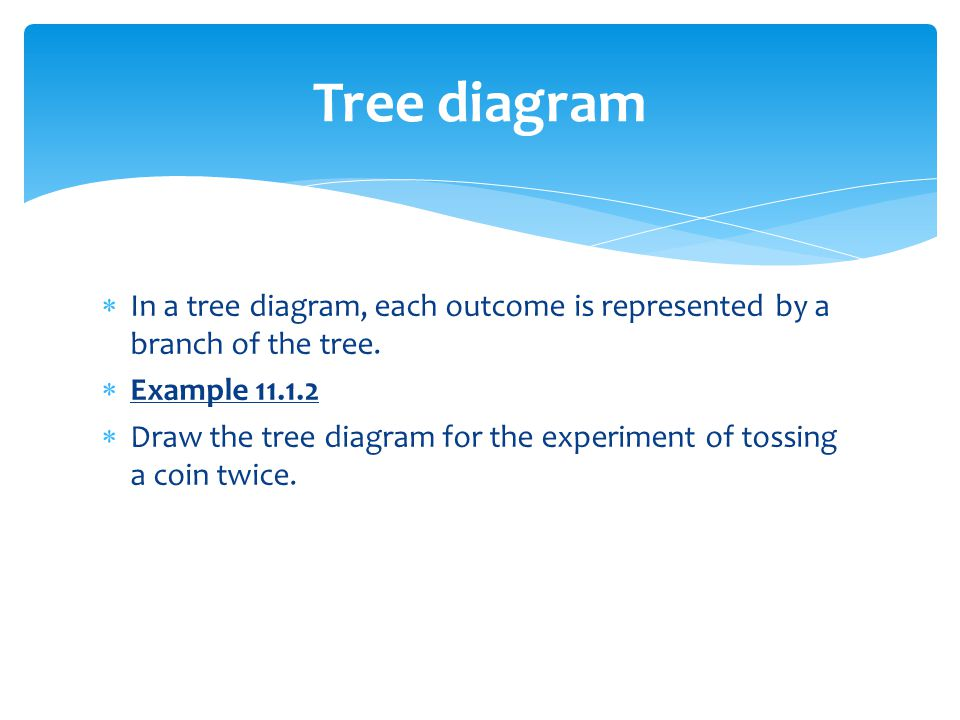 In a tree diagram, each outcome is represented by a branch of the tree. Example 11.1.2 Draw the tree diagram for the experiment of tossing a coin twic