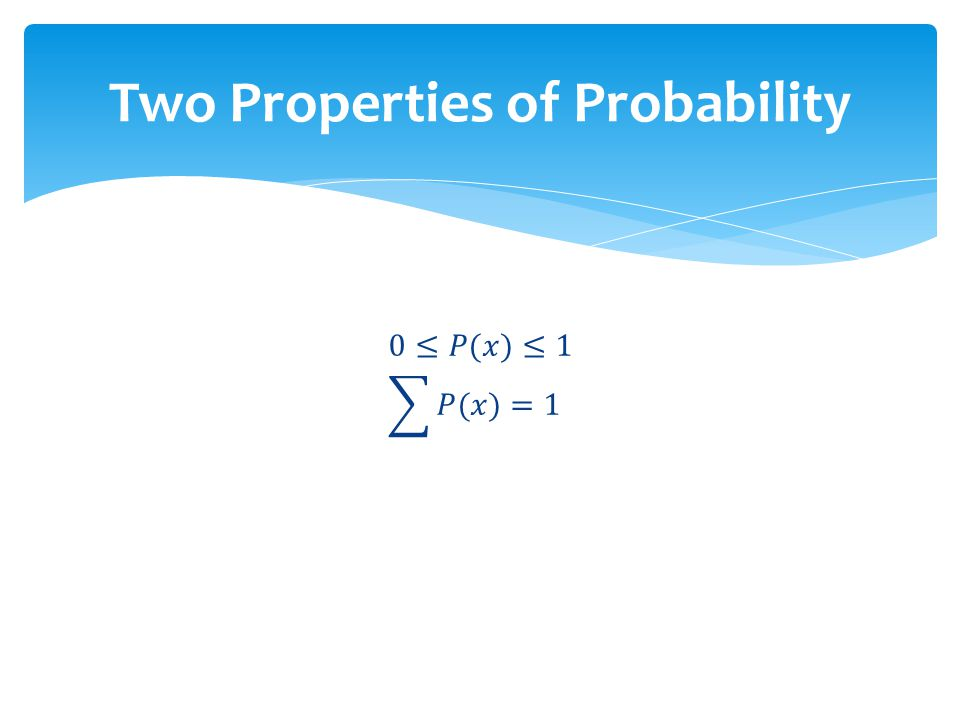 Classical probability Relative frequency concept of probability Subjective probability concept.