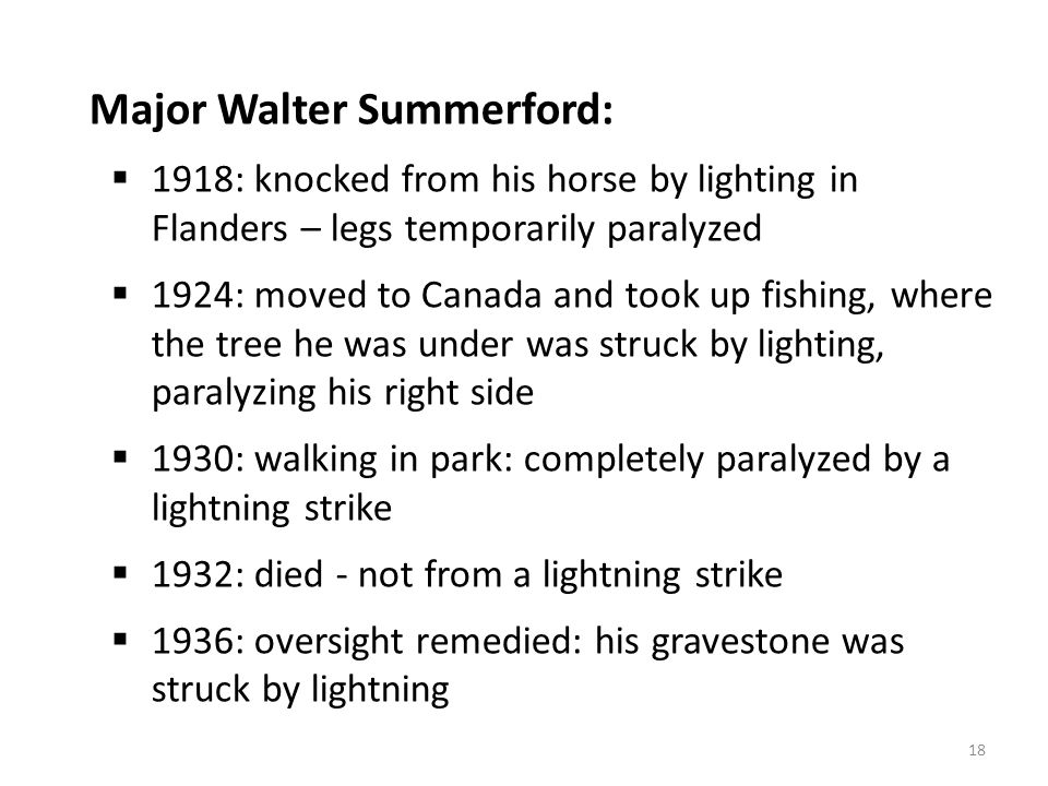 Major Walter Summerford: 1918: knocked from his horse by lighting in Flanders – legs temporarily paralyzed 1924: moved to Canada and took up fishing,