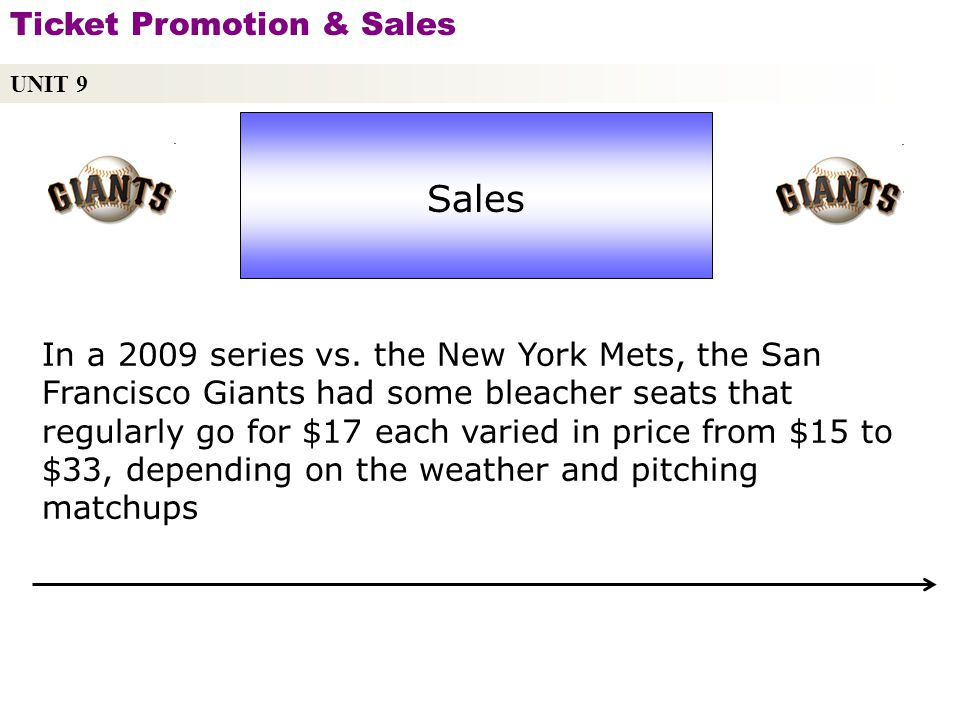 UNIT 9 Ticket Promotion & Sales Copyright © 2010 by Sports Career Consulting, LLC Sales In a 2009 series vs.