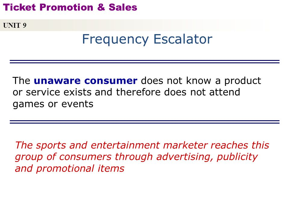 The unaware consumer does not know a product or service exists and therefore does not attend games or events Copyright © 2010 by Sports Career Consulting, LLC The sports and entertainment marketer reaches this group of consumers through advertising, publicity and promotional items UNIT 9 Ticket Promotion & Sales Frequency Escalator