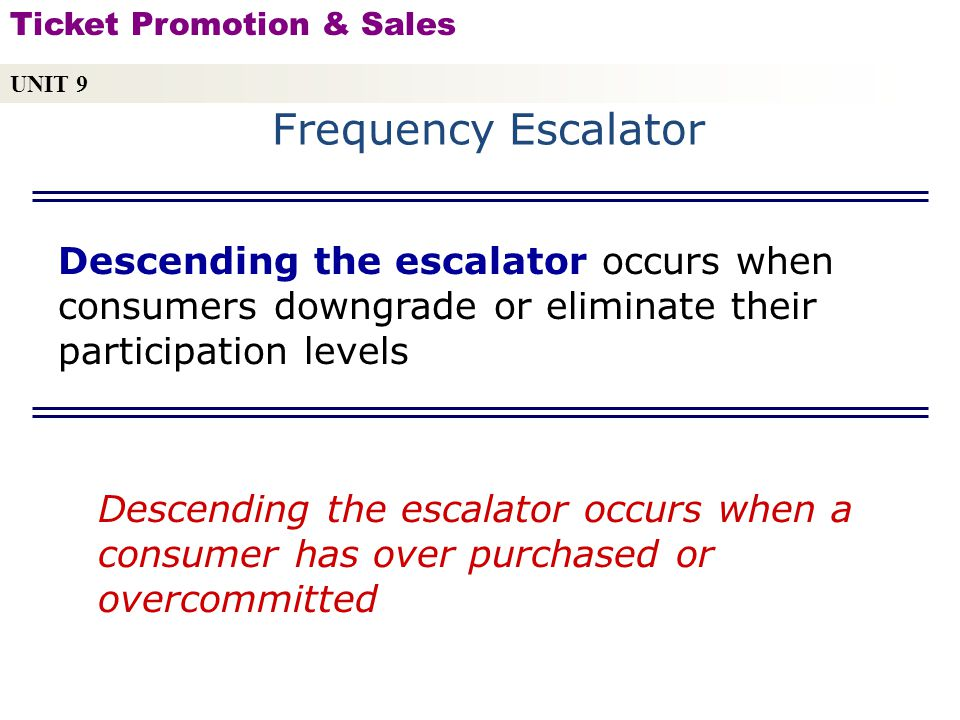 Descending the escalator occurs when consumers downgrade or eliminate their participation levels Copyright © 2010 by Sports Career Consulting, LLC Descending the escalator occurs when a consumer has over purchased or overcommitted UNIT 9 Ticket Promotion & Sales Frequency Escalator