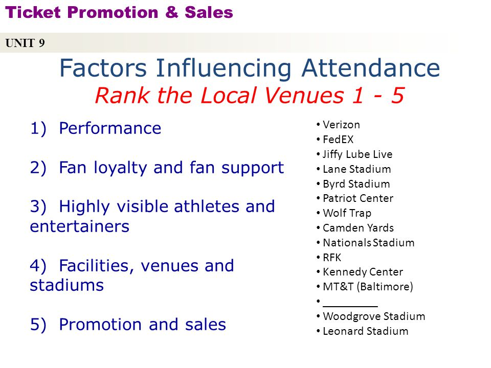 Factors Influencing Attendance Rank the Local Venues 1 - 5 1) Performance 2) Fan loyalty and fan support 3) Highly visible athletes and entertainers 4) Facilities, venues and stadiums 5) Promotion and sales UNIT 9 Ticket Promotion & Sales Copyright © 2010 by Sports Career Consulting, LLC Verizon FedEX Jiffy Lube Live Lane Stadium Byrd Stadium Patriot Center Wolf Trap Camden Yards Nationals Stadium RFK Kennedy Center MT&T (Baltimore) _________ Woodgrove Stadium Leonard Stadium