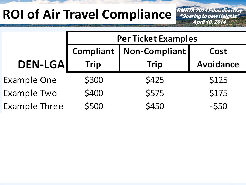 RMBTA 2014 Education Day Soaring to new Heights April 10, 2014 ROI of Air Travel Compliance This example captures Cost Avoidance by ticket. Others use