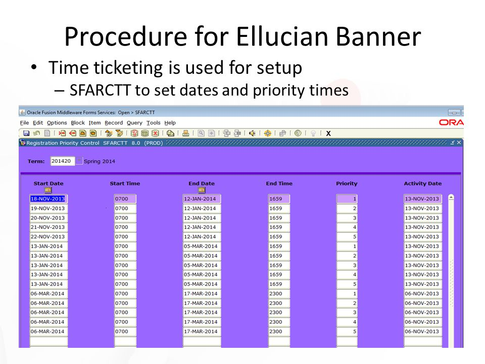 Procedure for Ellucian Banner Time ticketing is used for setup – SFARCTT to set dates and priority times