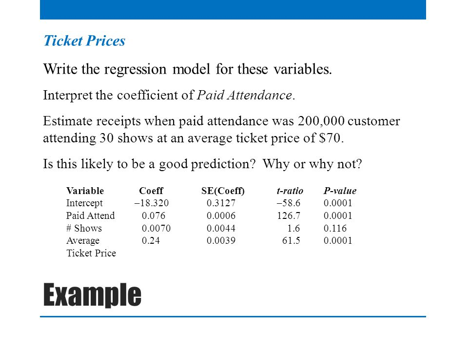 Ticket Prices Write the regression model for these variables.