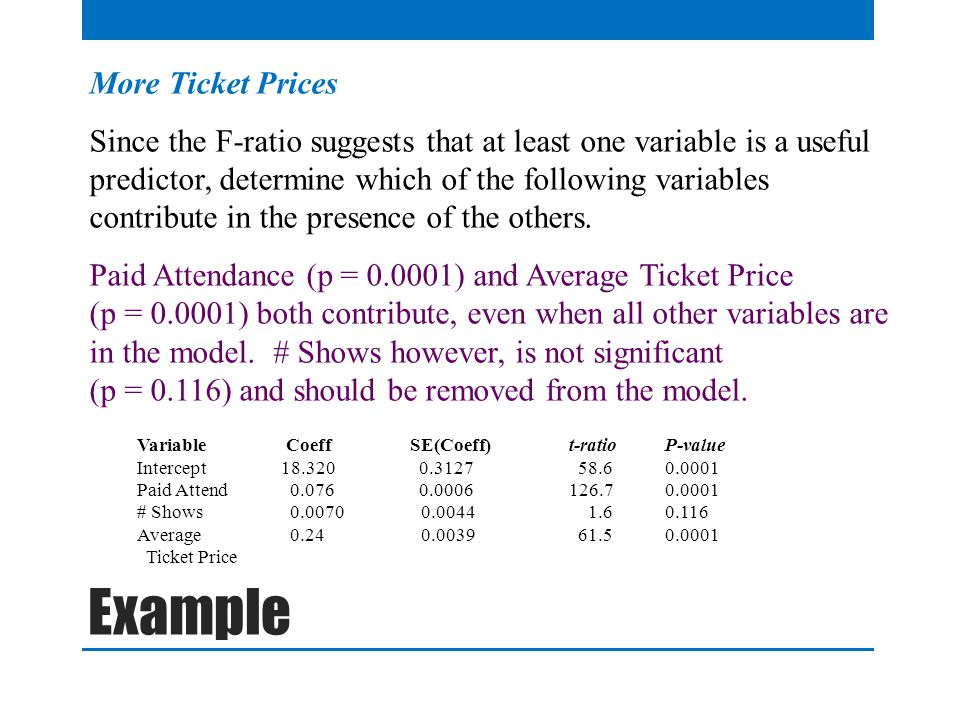 More Ticket Prices Since the F-ratio suggests that at least one variable is a useful predictor, determine which of the following variables contribute in the presence of the others.