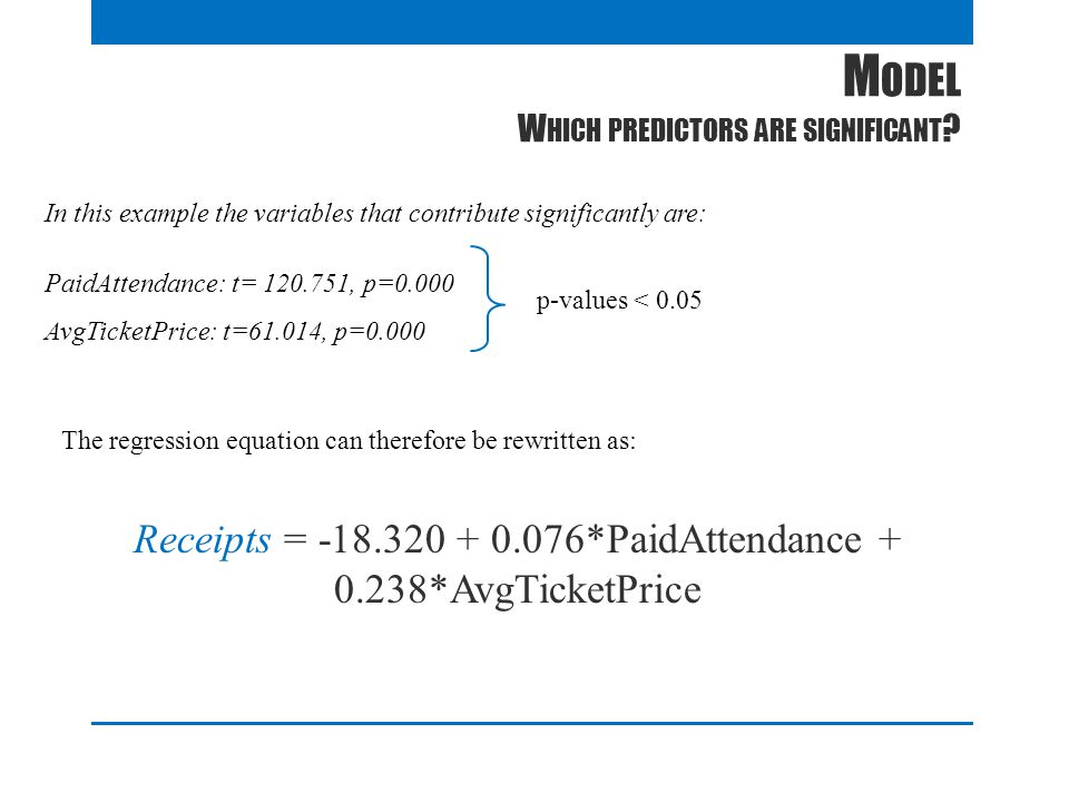 In this example the variables that contribute significantly are: PaidAttendance: t= 120.751, p=0.000 AvgTicketPrice: t=61.014, p=0.000 p-values < 0.05 The regression equation can therefore be rewritten as: Receipts = -18.320 + 0.076*PaidAttendance + 0.238*AvgTicketPrice M ODEL W HICH PREDICTORS ARE SIGNIFICANT ?